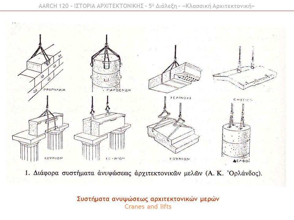 Συστήματα ανυψώσεως αρχιτεκτονικών μερών Cranes and lifts AARCH 120 – ΙΣΤΟΡΙΑ ΑΡΧΙΤΕΚΤΟΝΙΚΗΣ – 5 η Διάλεξη – «Κλασσική Αρχιτεκτονική»