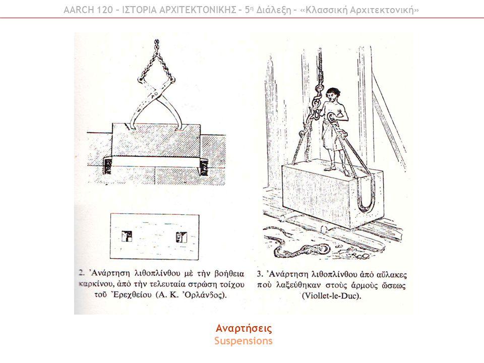 Αναρτήσεις Suspensions AARCH 120 – ΙΣΤΟΡΙΑ ΑΡΧΙΤΕΚΤΟΝΙΚΗΣ – 5 η Διάλεξη – «Κλασσική Αρχιτεκτονική»