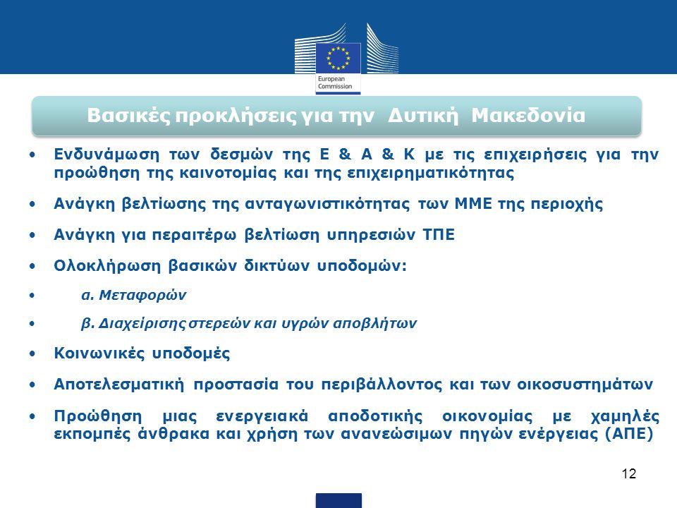 Βασικές προκλήσεις για την Δυτική Μακεδονία •Ενδυνάμωση των δεσμών της Ε & Α & Κ με τις επιχειρήσεις για την προώθηση της καινοτομίας και της επιχειρη