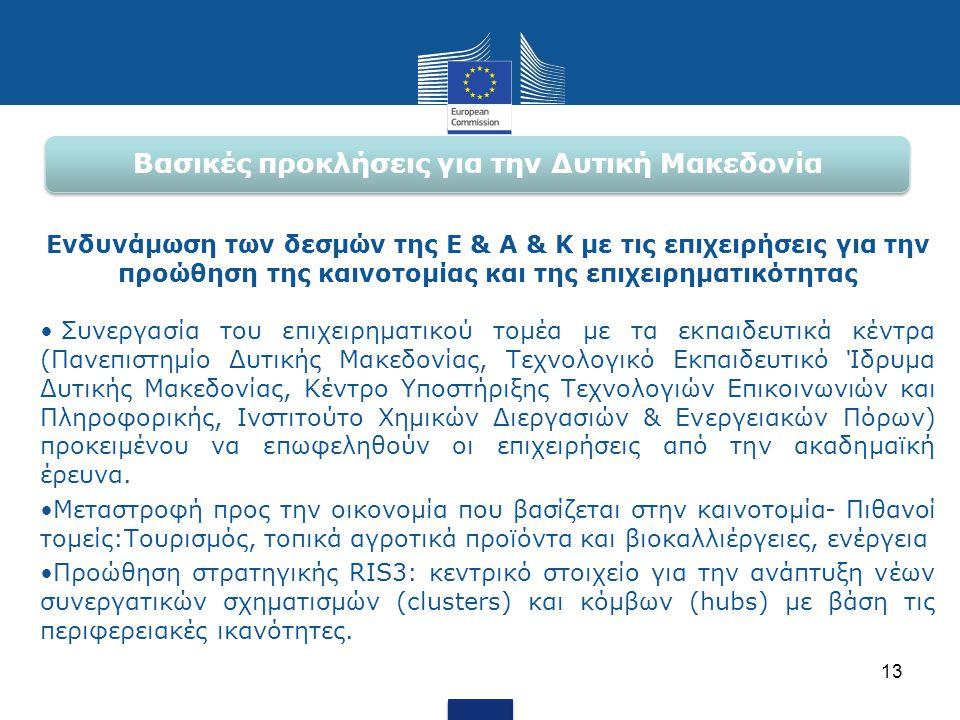 Βασικές προκλήσεις για την Δυτική Μακεδονία Ενδυνάμωση των δεσμών της Ε & Α & Κ με τις επιχειρήσεις για την προώθηση της καινοτομίας και της επιχειρημ