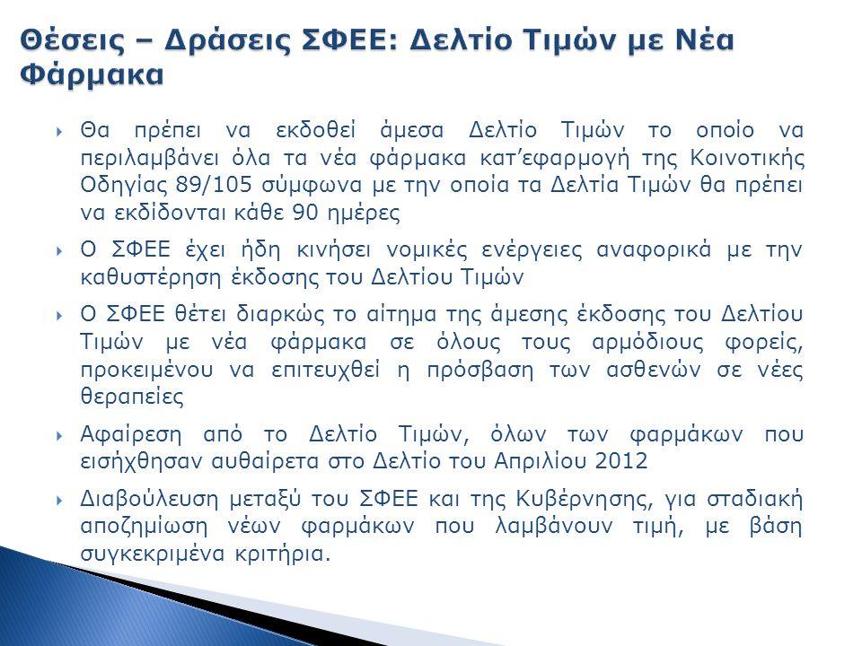  Θα πρέπει να εκδοθεί άμεσα Δελτίο Τιμών το οποίο να περιλαμβάνει όλα τα νέα φάρμακα κατ'εφαρμογή της Κοινοτικής Οδηγίας 89/105 σύμφωνα με την οποία τα Δελτία Τιμών θα πρέπει να εκδίδονται κάθε 90 ημέρες  Ο ΣΦΕΕ έχει ήδη κινήσει νομικές ενέργειες αναφορικά με την καθυστέρηση έκδοσης του Δελτίου Τιμών  Ο ΣΦΕΕ θέτει διαρκώς το αίτημα της άμεσης έκδοσης του Δελτίου Τιμών με νέα φάρμακα σε όλους τους αρμόδιους φορείς, προκειμένου να επιτευχθεί η πρόσβαση των ασθενών σε νέες θεραπείες  Αφαίρεση από το Δελτίο Τιμών, όλων των φαρμάκων που εισήχθησαν αυθαίρετα στο Δελτίο του Απριλίου 2012  Διαβούλευση μεταξύ του ΣΦΕΕ και της Κυβέρνησης, για σταδιακή αποζημίωση νέων φαρμάκων που λαμβάνουν τιμή, με βάση συγκεκριμένα κριτήρια.