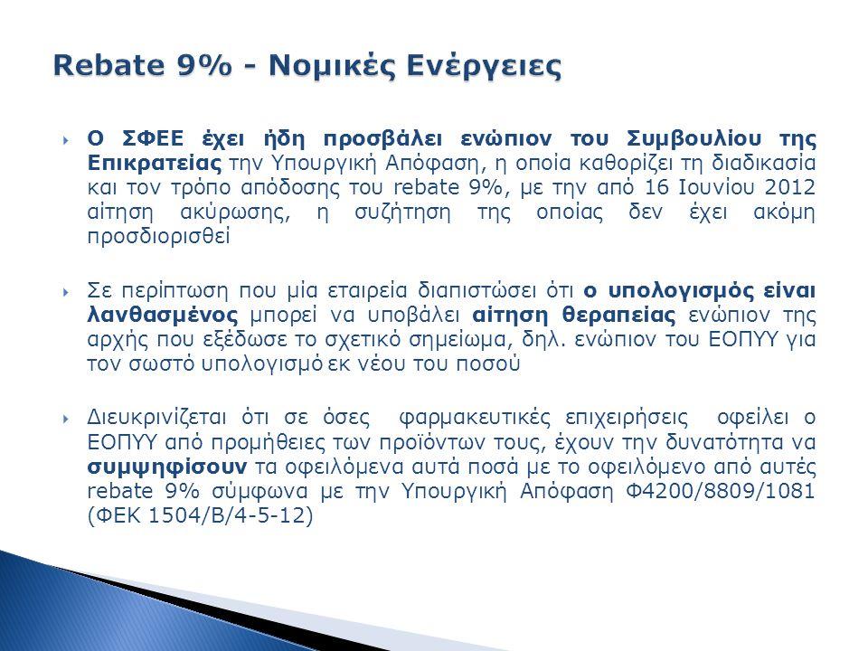  Ο ΣΦΕΕ έχει ήδη προσβάλει ενώπιον του Συμβουλίου της Επικρατείας την Υπουργική Απόφαση, η οποία καθορίζει τη διαδικασία και τον τρόπο απόδοσης του rebate 9%, με την από 16 Ιουνίου 2012 αίτηση ακύρωσης, η συζήτηση της οποίας δεν έχει ακόμη προσδιορισθεί  Σε περίπτωση που μία εταιρεία διαπιστώσει ότι ο υπολογισμός είναι λανθασμένος μπορεί να υποβάλει αίτηση θεραπείας ενώπιον της αρχής που εξέδωσε το σχετικό σημείωμα, δηλ.