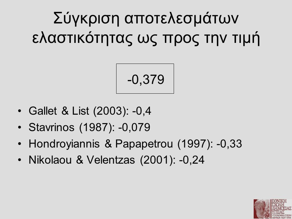 Σύγκριση αποτελεσμάτων ελαστικότητας ως προς την τιμή -0,379 •Gallet & List (2003): -0,4 •Stavrinos (1987): -0,079 •Hondroyiannis & Papapetrou (1997):