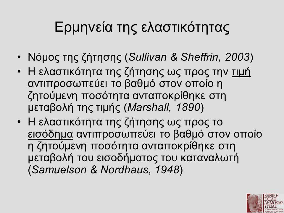 Ερμηνεία της ελαστικότητας •Νόμος της ζήτησης (Sullivan & Sheffrin, 2003) •Η ελαστικότητα της ζήτησης ως προς την τιμή αντιπροσωπεύει το βαθμό στον οπ