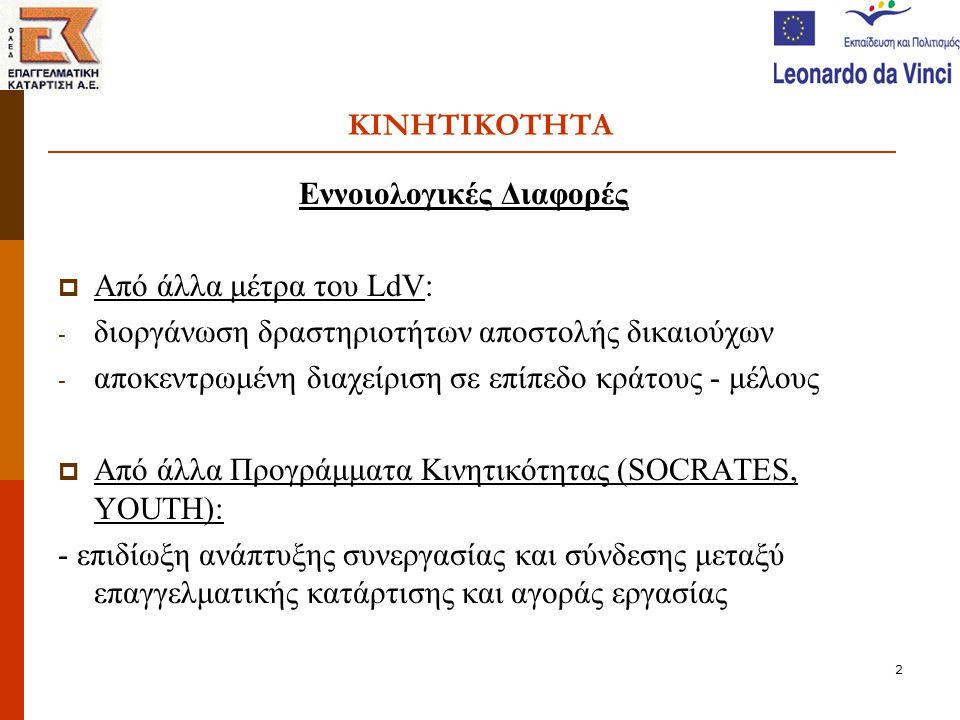 2 ΚΙΝΗΤΙΚΟΤΗΤΑ Εννοιολογικές Διαφορές  Από άλλα μέτρα του LdV: - διοργάνωση δραστηριοτήτων αποστολής δικαιούχων - αποκεντρωμένη διαχείριση σε επίπεδο