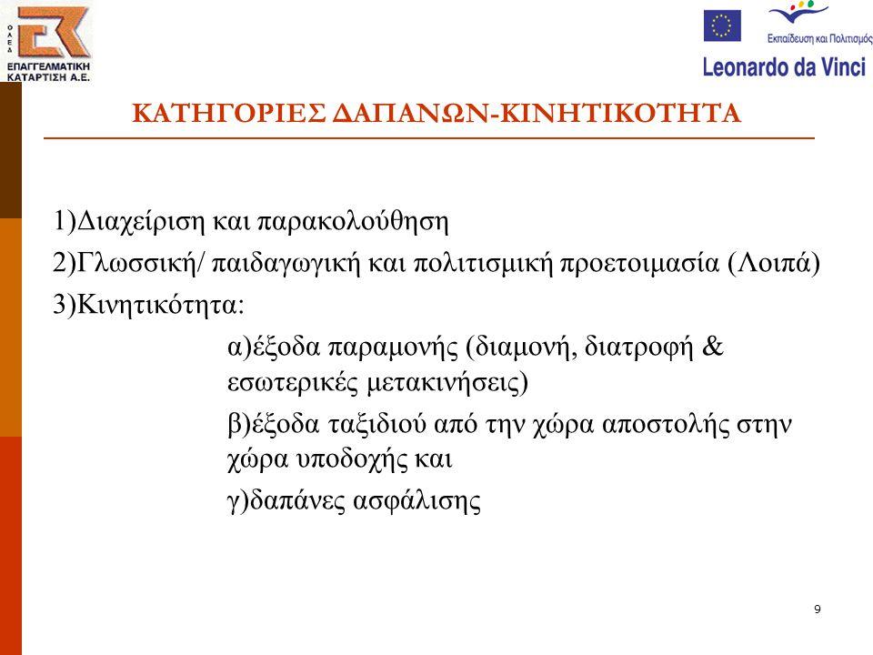 9 ΚΑΤΗΓΟΡΙΕΣ ΔΑΠΑΝΩΝ-ΚΙΝΗΤΙΚΟΤΗΤΑ 1)Διαχείριση και παρακολούθηση 2)Γλωσσική/ παιδαγωγική και πολιτισμική προετοιμασία (Λοιπά) 3)Κινητικότητα: α)έξοδα