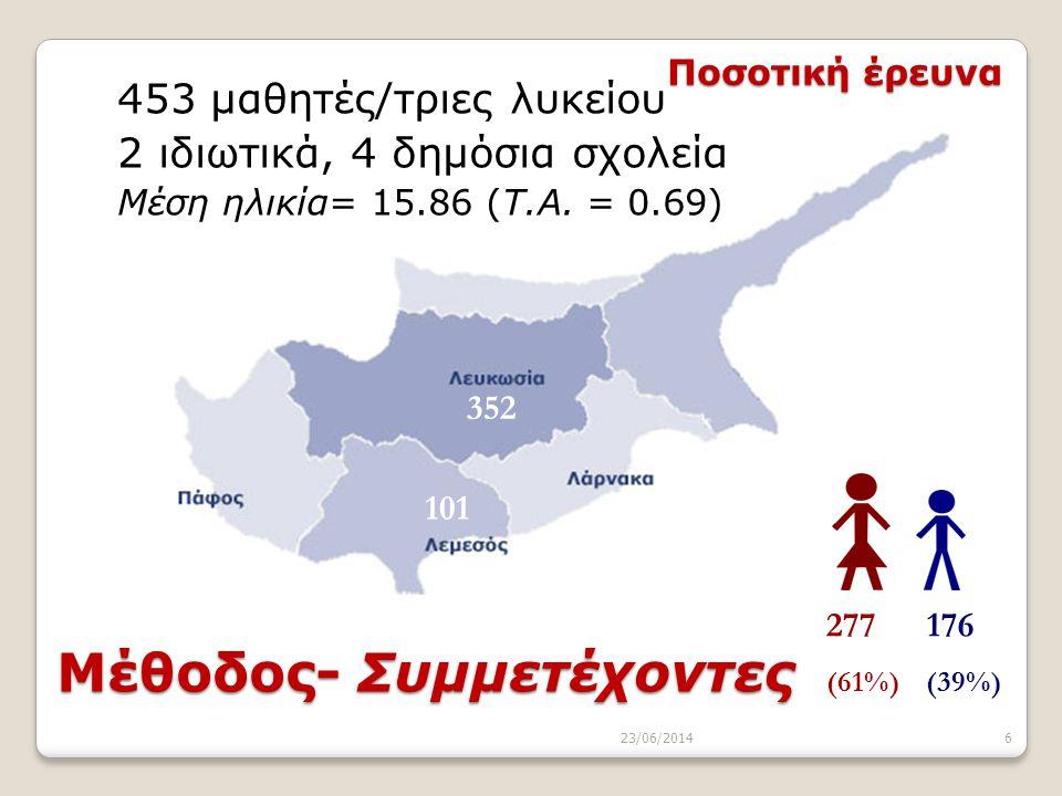6 Μέθοδος- Συμμετέχοντες 453 μαθητές/τριες λυκείου 2 ιδιωτικά, 4 δημόσια σχολεία Μέση ηλικία= 15.86 (Τ.Α. = 0.69) 176 (39%) 277 (61%) 352 86 101 Ποσοτ