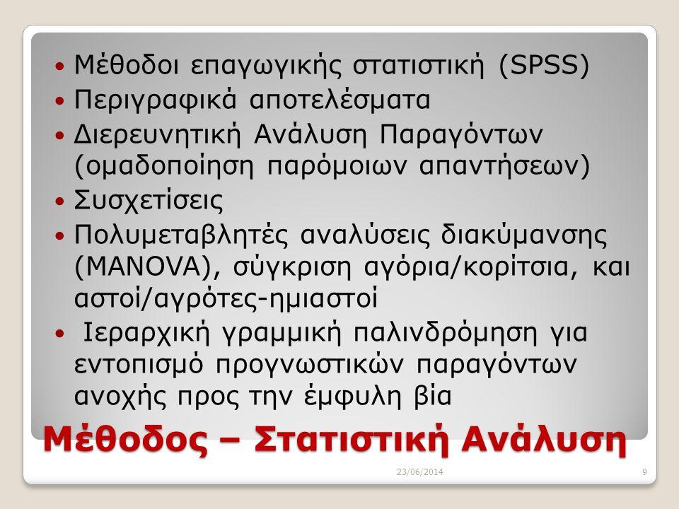 23/06/2014 20 Αποτελέσματα – Περιγραφικά (Μύθοι) Notes.