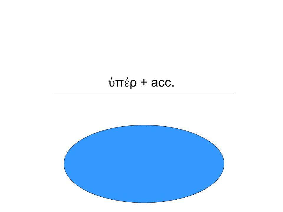 ὑ π έ ρ + acc.