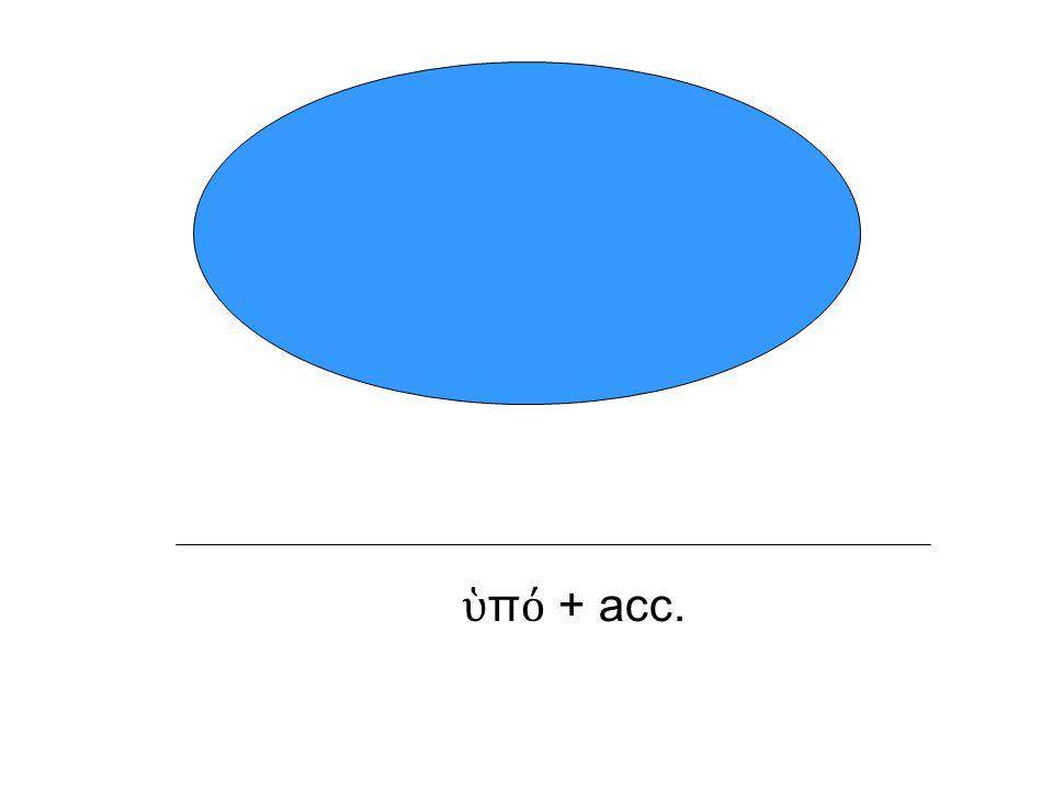 ὑ π ό + acc.