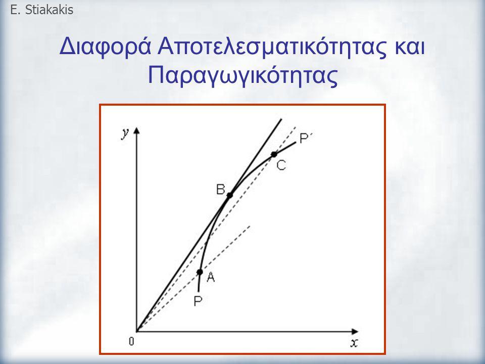 Διαφορά Αποτελεσματικότητας και Παραγωγικότητας E. Stiakakis