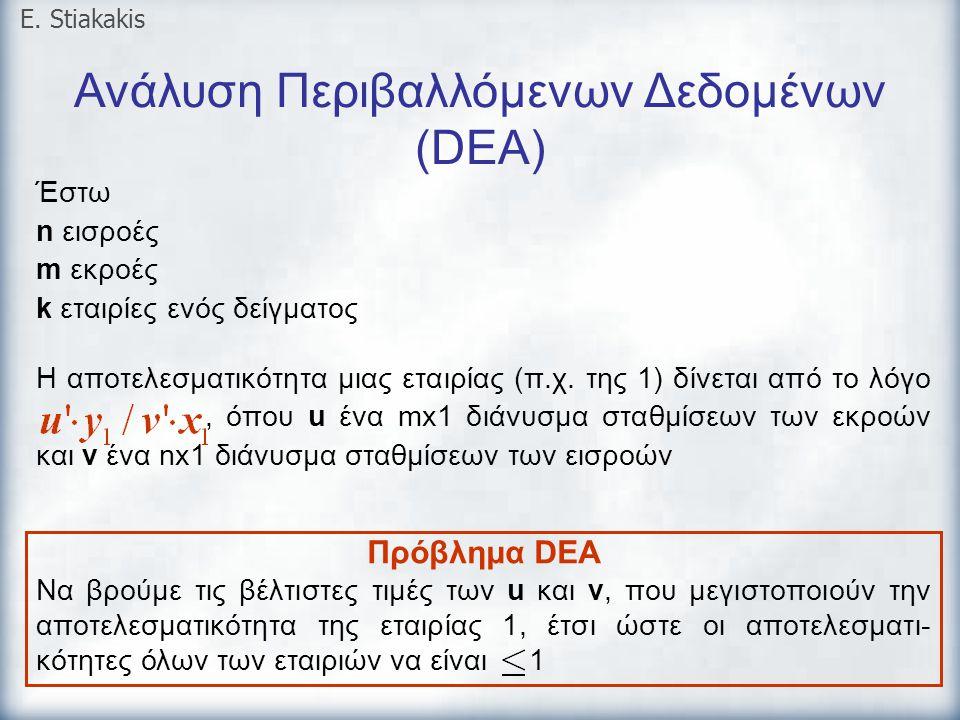 Ανάλυση Περιβαλλόμενων Δεδομένων (DEA) E. Stiakakis Έστω n εισροές m εκροές k εταιρίες ενός δείγματος Η αποτελεσματικότητα μιας εταιρίας (π.χ. της 1)