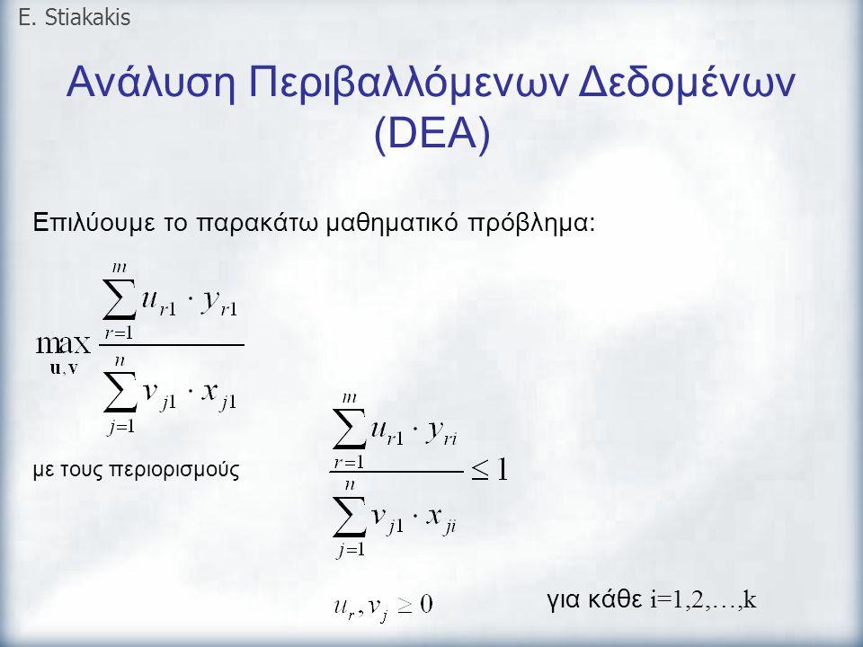 Ανάλυση Περιβαλλόμενων Δεδομένων (DEA) E. Stiakakis Επιλύουμε το παρακάτω μαθηματικό πρόβλημα: με τους περιορισμούς για κάθε i=1,2,…,k