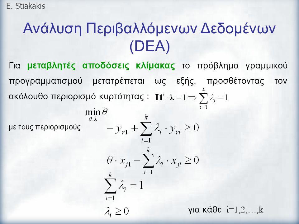 Ανάλυση Περιβαλλόμενων Δεδομένων (DEA) E. Stiakakis Για μεταβλητές αποδόσεις κλίμακας το πρόβλημα γραμμικού προγραμματισμού μετατρέπεται ως εξής, προσ