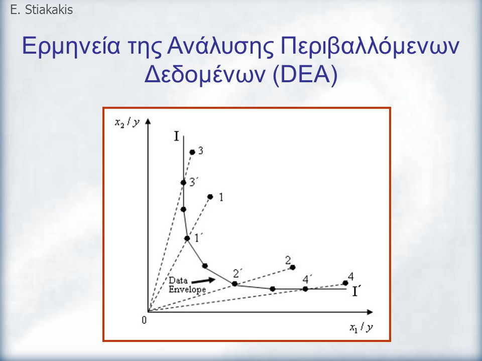 Ερμηνεία της Ανάλυσης Περιβαλλόμενων Δεδομένων (DEA) E. Stiakakis