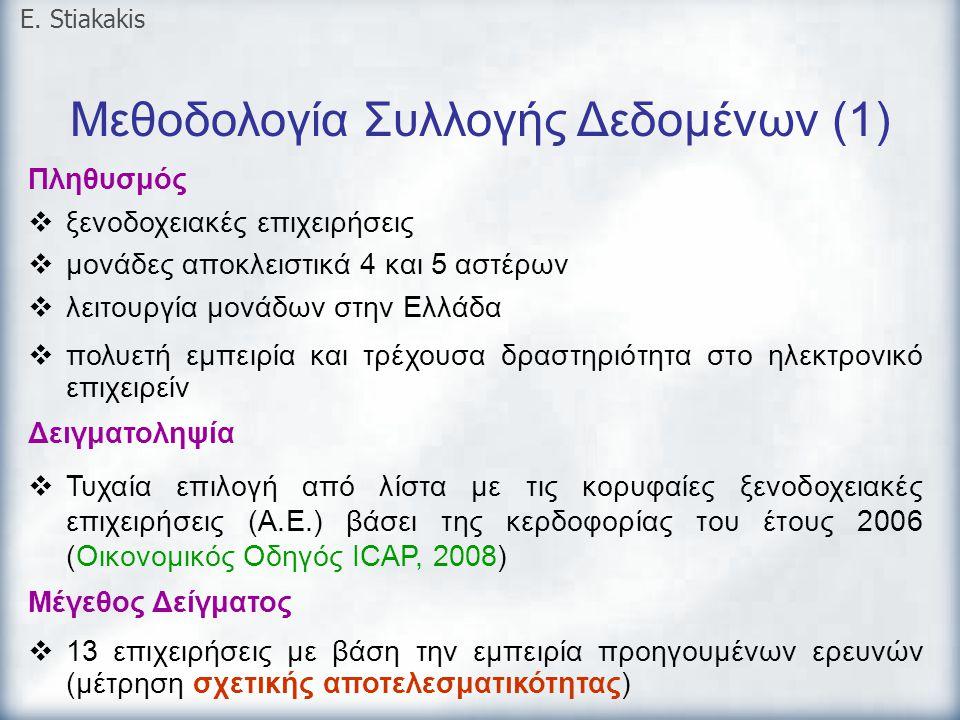 Μεθοδολογία Συλλογής Δεδομένων (1) E. Stiakakis Πληθυσμός  ξενοδοχειακές επιχειρήσεις  μονάδες αποκλειστικά 4 και 5 αστέρων  λειτουργία μονάδων στη