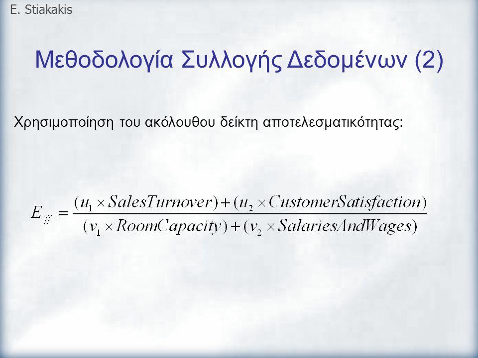 Μεθοδολογία Συλλογής Δεδομένων (2) E. Stiakakis Χρησιμοποίηση του ακόλουθου δείκτη αποτελεσματικότητας: