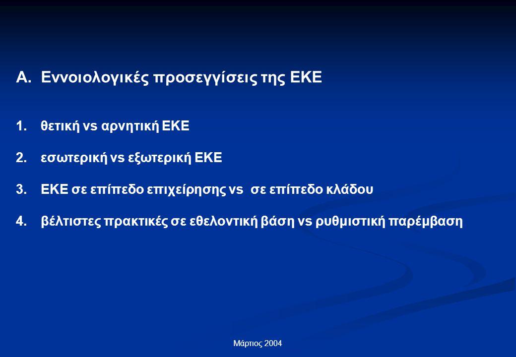 Μάρτιος 2004 Α.Εννοιολογικές προσεγγίσεις της ΕΚΕ 1.θετική vs αρνητική ΕΚΕ 2.εσωτερική vs εξωτερική ΕΚΕ 3.ΕΚΕ σε επίπεδο επιχείρησης vs σε επίπεδο κλάδου 4.βέλτιστες πρακτικές σε εθελοντική βάση vs ρυθμιστική παρέμβαση