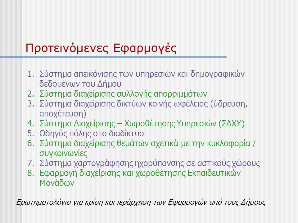 Προτεινόμενες Εφαρμογές 1.Σύστημα απεικόνισης των υπηρεσιών και δημογραφικών δεδομένων του Δήμου 2.Σύστημα διαχείρισης συλλογής απορριμμάτων 3.Σύστημα διαχείρισης δικτύων κοινής ωφέλειας (ύδρευση, αποχέτευση) 4.Σύστημα Διαχείρισης – Χωροθέτησης Υπηρεσιών (ΣΔΧΥ) 5.Οδηγός πόλης στο διαδίκτυο 6.Σύστημα διαχείρισης θεμάτων σχετικά με την κυκλοφορία / συγκοινωνίες 7.Σύστημα χαρτογράφησης ηχορύπανσης σε αστικούς χώρους 8.Εφαρμογή διαχείρισης και χωροθέτησης Εκπαιδευτικών Μονάδων Ερωτηματολόγιο για κρίση και ιεράρχηση των Εφαρμογών από τους Δήμους