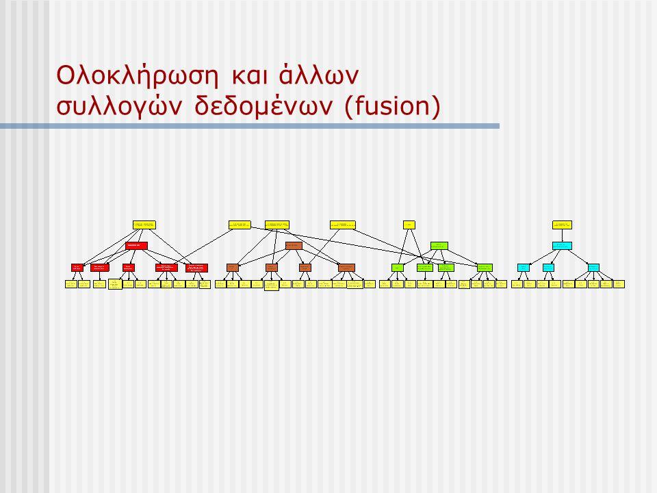 Ολοκλήρωση και άλλων συλλογών δεδομένων (fusion)