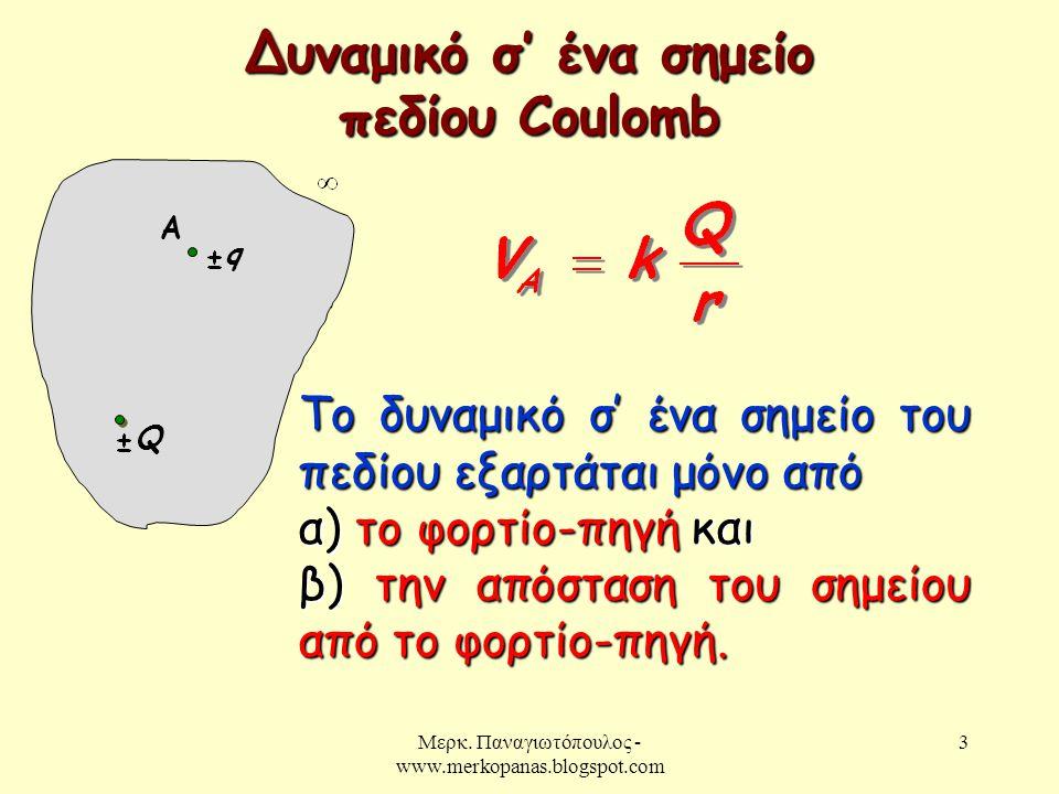 Μερκ. Παναγιωτόπουλος - www.merkopanas.blogspot.com 3 Q Δυναμικό σ' ένα σημείο πεδίου Coulomb Το δυναμικό σ' ένα σημείο του πεδίου εξαρτάται μόνο από