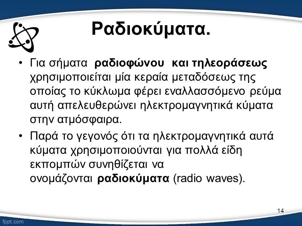 14 Ραδιοκύματα. •Για σήματα ραδιοφώνου και τηλεοράσεως χρησιμοποιείται μία κεραία μεταδόσεως της οποίας το κύκλωμα φέρει εναλλασσόμενο ρεύμα αυτή απελ