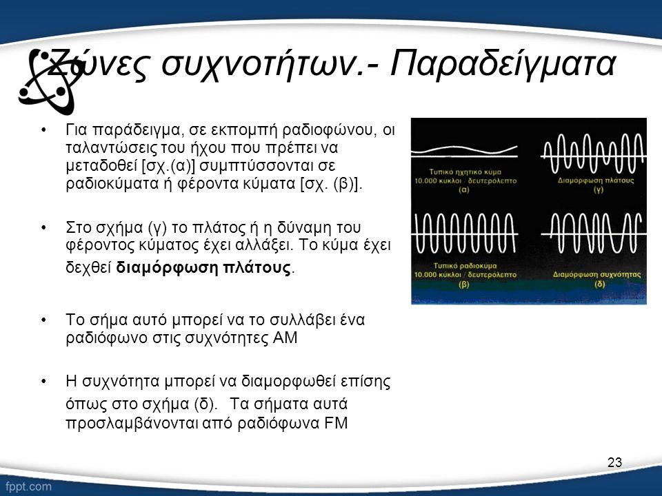 23 Ζώνες συχνοτήτων.- Παραδείγματα •Για παράδειγμα, σε εκπομπή ραδιοφώνου, οι ταλαντώσεις του ήχου που πρέπει να μεταδοθεί [σχ.(α)] συμπτύσσονται σε ρ