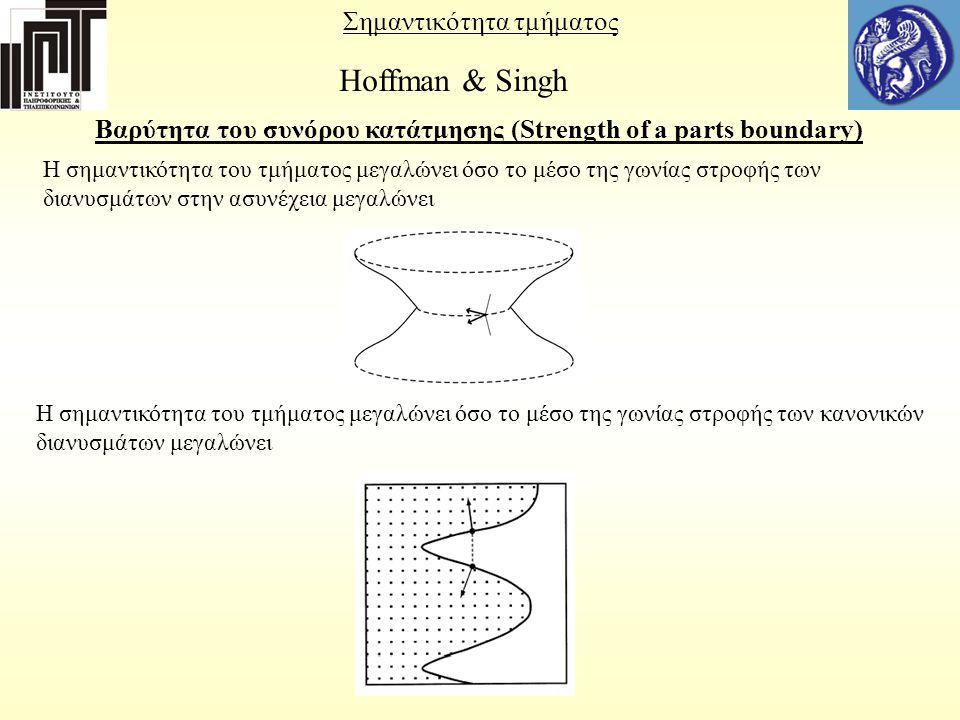 Σημαντικότητα τμήματος Hoffman & Singh Βαρύτητα του συνόρου κατάτμησης (Strength of a parts boundary) H σημαντικότητα του τμήματος μεγαλώνει όσο το μέ