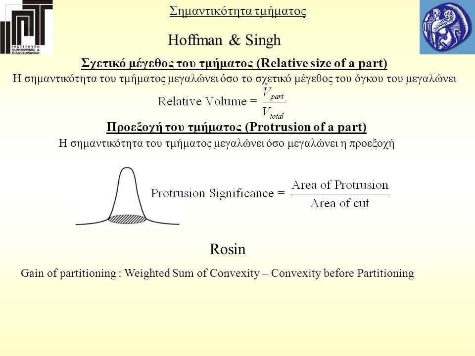 Σημαντικότητα τμήματος Hoffman & Singh Σχετικό μέγεθος του τμήματος (Relative size of a part) H σημαντικότητα του τμήματος μεγαλώνει όσο το σχετικό μέ