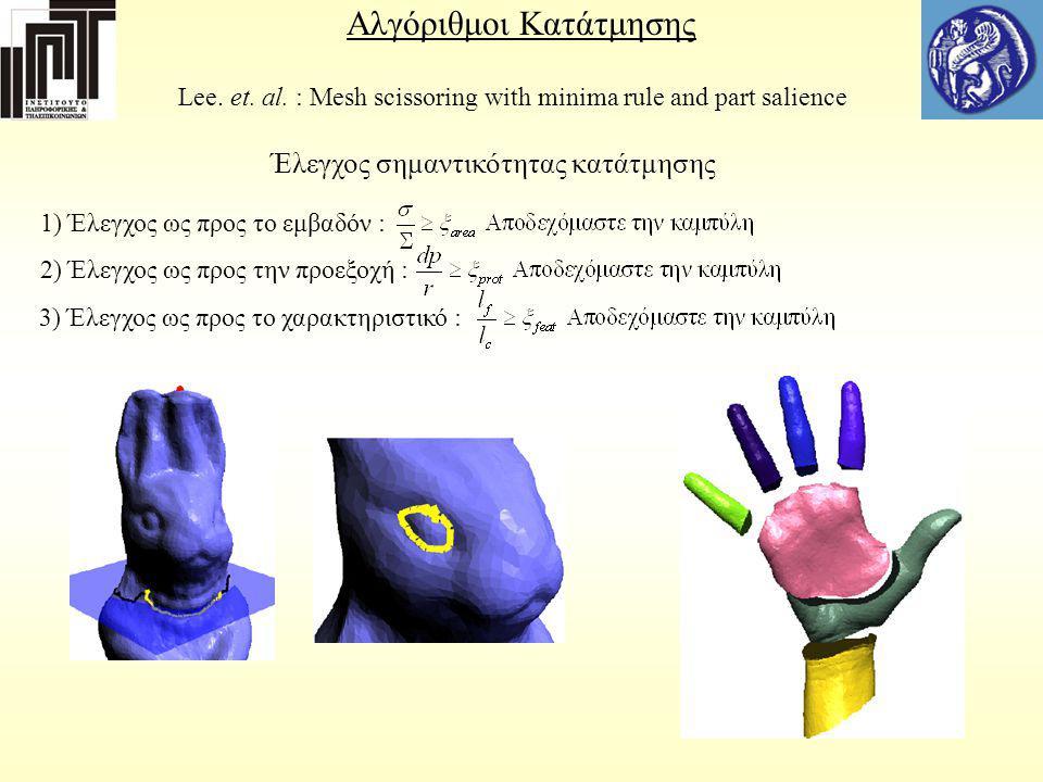 Αλγόριθμοι Κατάτμησης Lee. et. al. : Mesh scissoring with minima rule and part salience Έλεγχος σημαντικότητας κατάτμησης 1) Έλεγχος ως προς το εμβαδό
