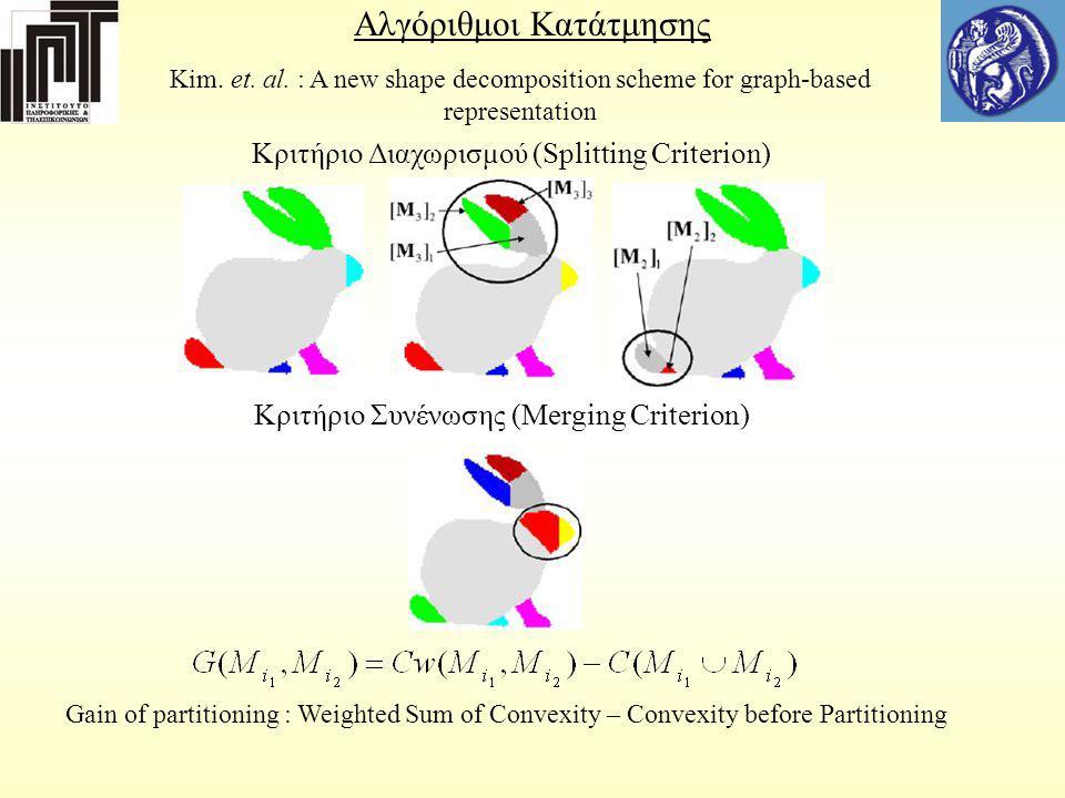 Αλγόριθμοι Κατάτμησης Κim. et. al. : A new shape decomposition scheme for graph-based representation Κριτήριο Διαχωρισμού (Splitting Criterion) Κριτήρ
