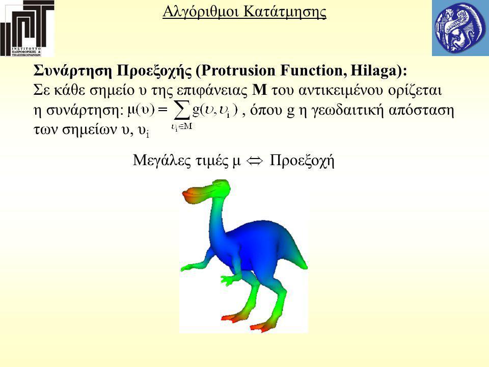 Αλγόριθμοι Κατάτμησης Συνάρτηση Προεξοχής (Protrusion Function, Hilaga): Σε κάθε σημείο υ της επιφάνειας Μ του αντικειμένου ορίζεται η συνάρτηση:, όπο