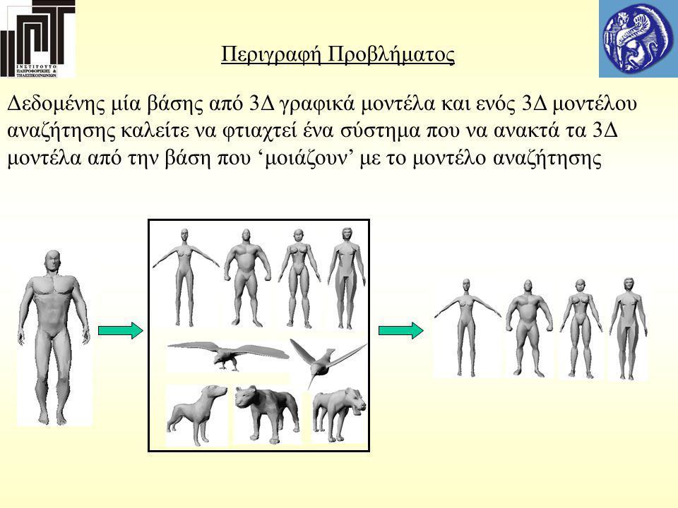 Δημιουργία της βάσης 3Δ μοντέλων H βάση περιέχει 3Δ μοντέλα όπου έχουν κατηγοριοποιηθεί με βάση την σημασιολογική περιγραφή που τους δίνει η ανθρώπινη νόηση.