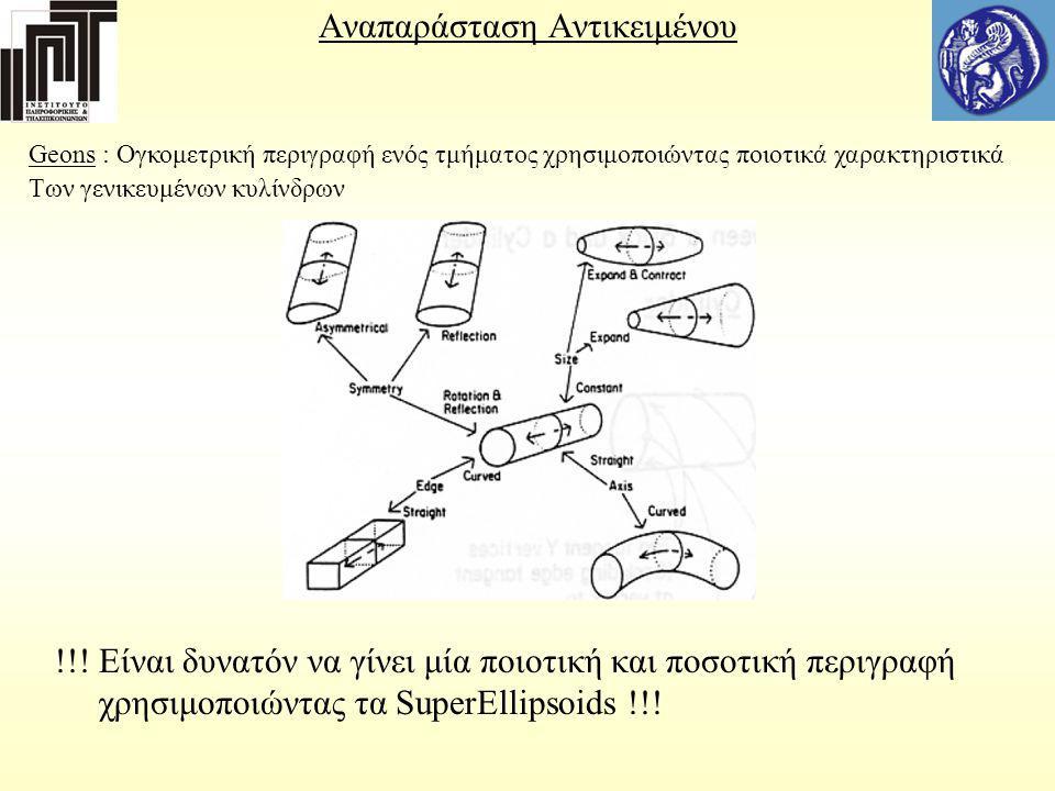 Aναπαράσταση Αντικειμένου Geons : Ογκομετρική περιγραφή ενός τμήματος χρησιμοποιώντας ποιοτικά χαρακτηριστικά Των γενικευμένων κυλίνδρων !!! Είναι δυν