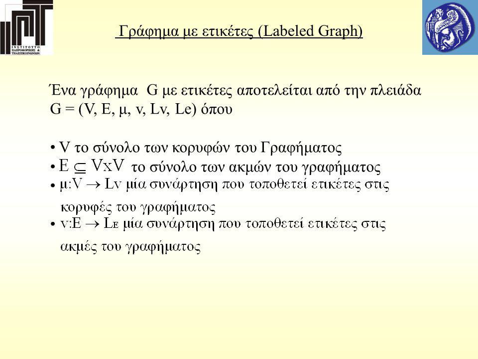 Γράφημα με ετικέτες (Labeled Graph) Ένα γράφημα G με ετικέτες αποτελείται από την πλειάδα G = (V, E, μ, v, Lv, Le) όπου • V το σύνολο των κορυφών του