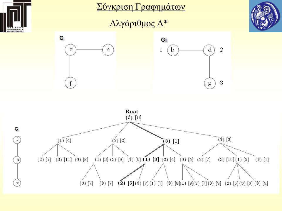 Σύγκριση Γραφημάτων Αλγόριθμος Α*