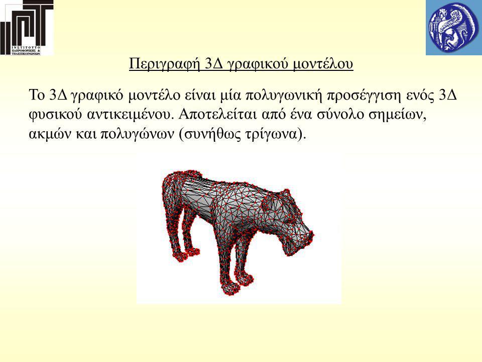 Περιγραφή 3Δ γραφικού μοντέλου Το 3Δ γραφικό μοντέλο είναι μία πολυγωνική προσέγγιση ενός 3Δ φυσικού αντικειμένου. Αποτελείται από ένα σύνολο σημείων,