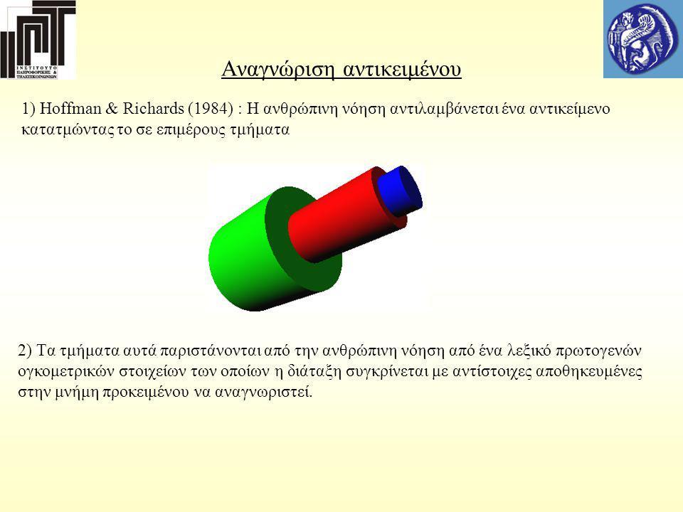 Αναγνώριση αντικειμένου 1) Ηοffman & Richards (1984) : Η ανθρώπινη νόηση αντιλαμβάνεται ένα αντικείμενο κατατμώντας το σε επιμέρους τμήματα 2) Tα τμήμ