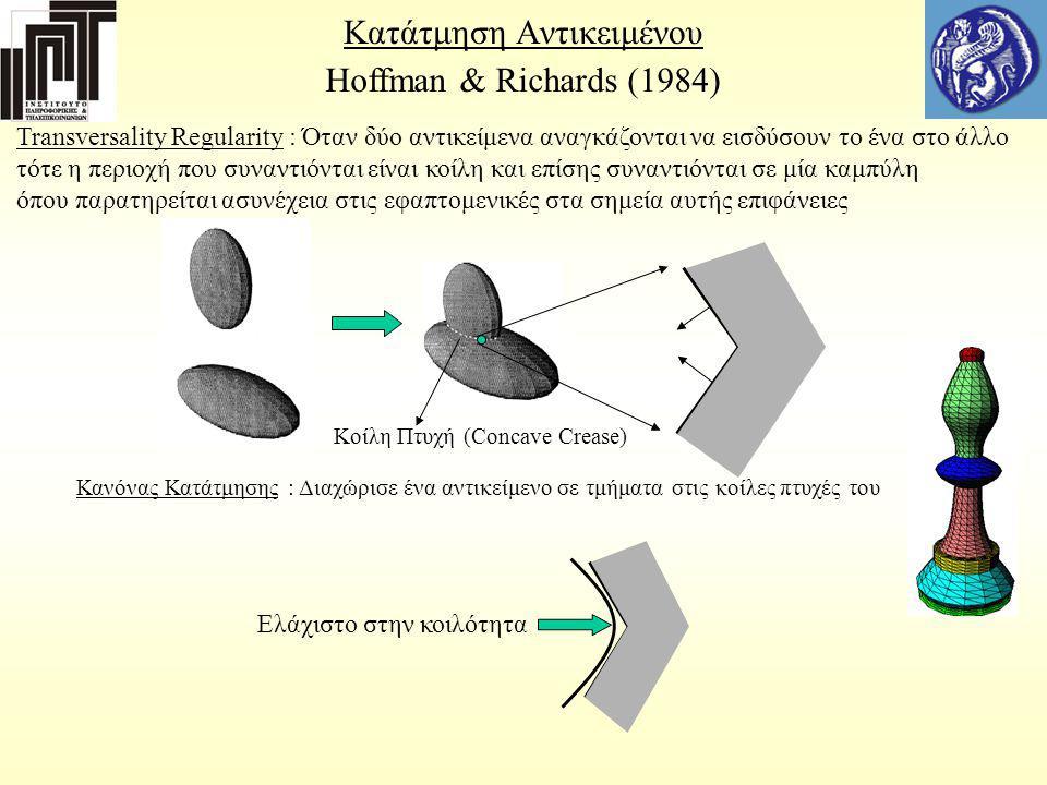 Κατάτμηση Αντικειμένου Hoffman & Richards Κανόνας Ελαχίστων: H κατάτμηση ενός 3Δ αντικειμένου γίνεται στις κοίλες περιοχές του και τα σύνορά της βρίσκονται στα σημεία που παρουσιάζεται αρνητικό ελάχιστο στις κύριες καμπυλότητές του