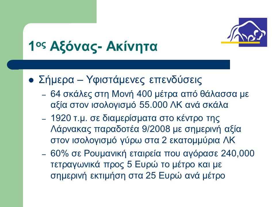 1 ος Αξόνας- Ακίνητα  Σήμερα – Υφιστάμενες επενδύσεις – 64 σκάλες στη Μονή 400 μέτρα από θάλασσα με αξία στον ισολογισμό 55.000 ΛΚ ανά σκάλα – 1920 τ.μ.