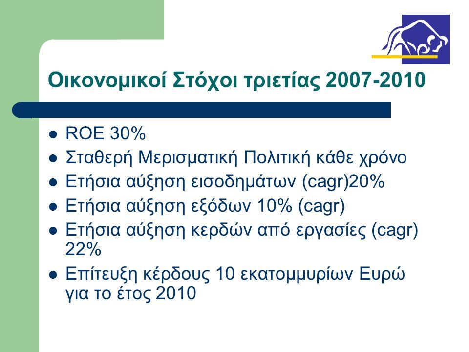 Οικονομικοί Στόχοι τριετίας 2007-2010  ROE 30%  Σταθερή Μερισματική Πολιτική κάθε χρόνο  Ετήσια αύξηση εισοδημάτων (cagr)20%  Ετήσια αύξηση εξόδων 10% (cagr)  Ετήσια αύξηση κερδών από εργασίες (cagr) 22%  Επίτευξη κέρδους 10 εκατομμυρίων Ευρώ για το έτος 2010