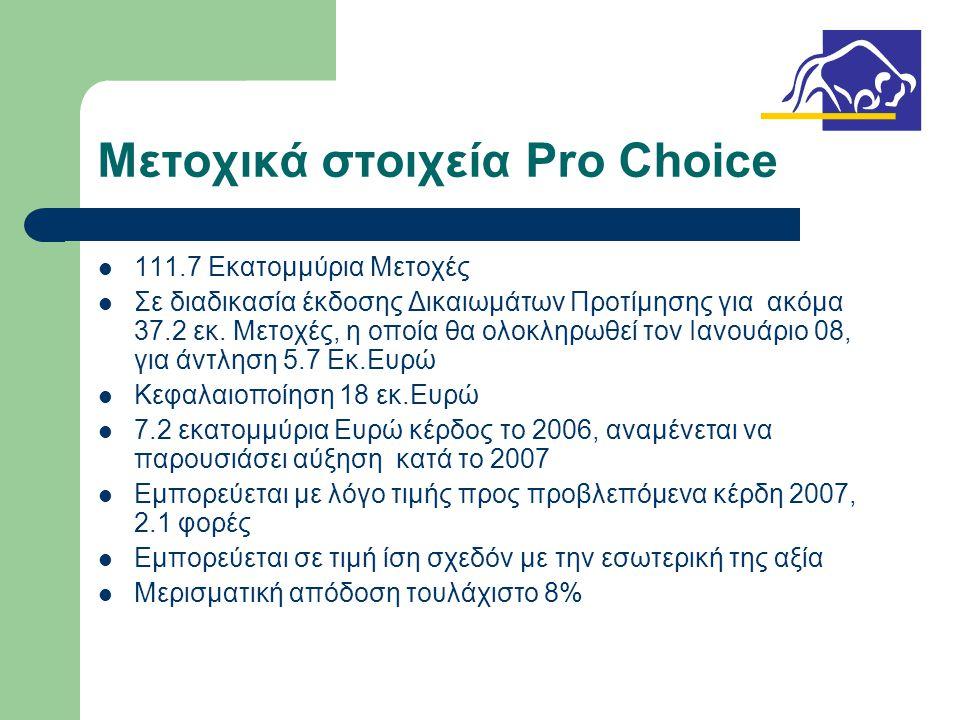 Μετοχικά στοιχεία Pro Choice  111.7 Εκατομμύρια Μετοχές  Σε διαδικασία έκδοσης Δικαιωμάτων Προτίμησης για ακόμα 37.2 εκ.