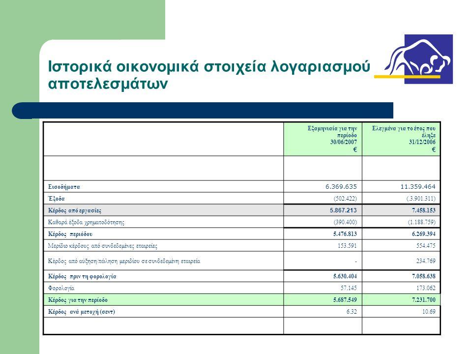 Ιστορικά οικονομικά στοιχεία λογαριασμού αποτελεσμάτων Εξαμηνιαία για την περίοδο 30/06/2007 € Ελεγμένα για το έτος που έληξε 31/12/2006 € Εισοδήματα 6.369.63511.359.464 Έξοδα (502.422) (.3.901.311) Κέρδος από εργασίες 5.867.213 7.458.153 Καθαρά έξοδα χρηματοδότησης(390.400)(1.188.759) Κέρδος περιόδου5.476.8136.269.394 Μερίδιο κέρδους από συνδεδεμένες εταιρείες153.591554.475 Κέρδος από αύξηση/πώληση μεριδίου σε συνδεδεμένη εταιρεία-234.769 Κέρδος πριν τη φορολογία5.630.4047.058.638 Φορολογία57.145173.062 Κέρδος για την περίοδο5.687.5497.231.700 Κέρδος ανά μετοχή (σεντ)6.3210.69