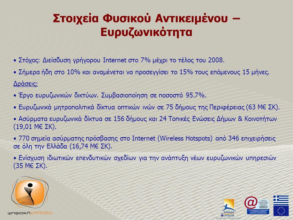 Στοιχεία Φυσικού Αντικειμένου – Ευρυζωνικότητα • Στόχος: Διείσδυση γρήγορου Internet στο 7% μέχρι το τέλος του 2008.