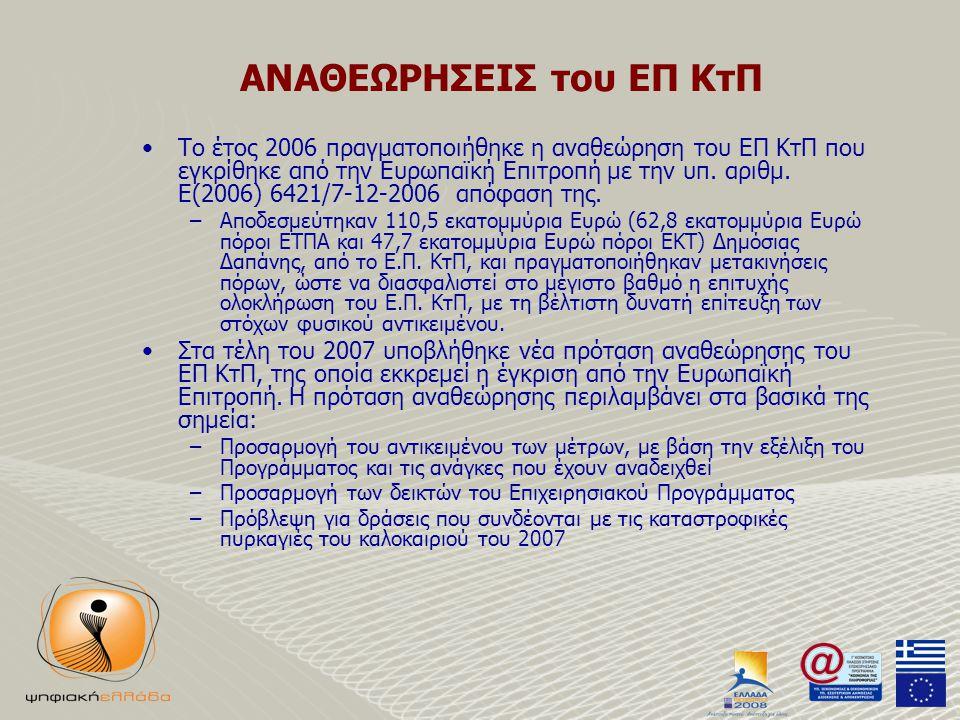 ΑΝΑΘΕΩΡΗΣΕΙΣ του ΕΠ ΚτΠ •Το έτος 2006 πραγματοποιήθηκε η αναθεώρηση του ΕΠ ΚτΠ που εγκρίθηκε από την Ευρωπαϊκή Επιτροπή με την υπ.