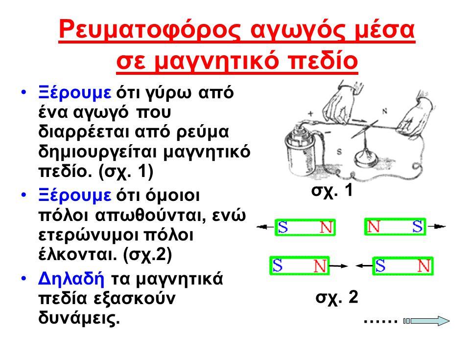 …Ρευματοφόρος αγωγός μέσα σε μαγνητικό πεδίο •Δ•Δοκιμάζουμε ένα πείραμα: Μέσα σ' ένα μαγνητικό πεδίο B, τοποθετούμε ένα αγωγό που διαρρέεται από ρεύμα έντασης Ι.