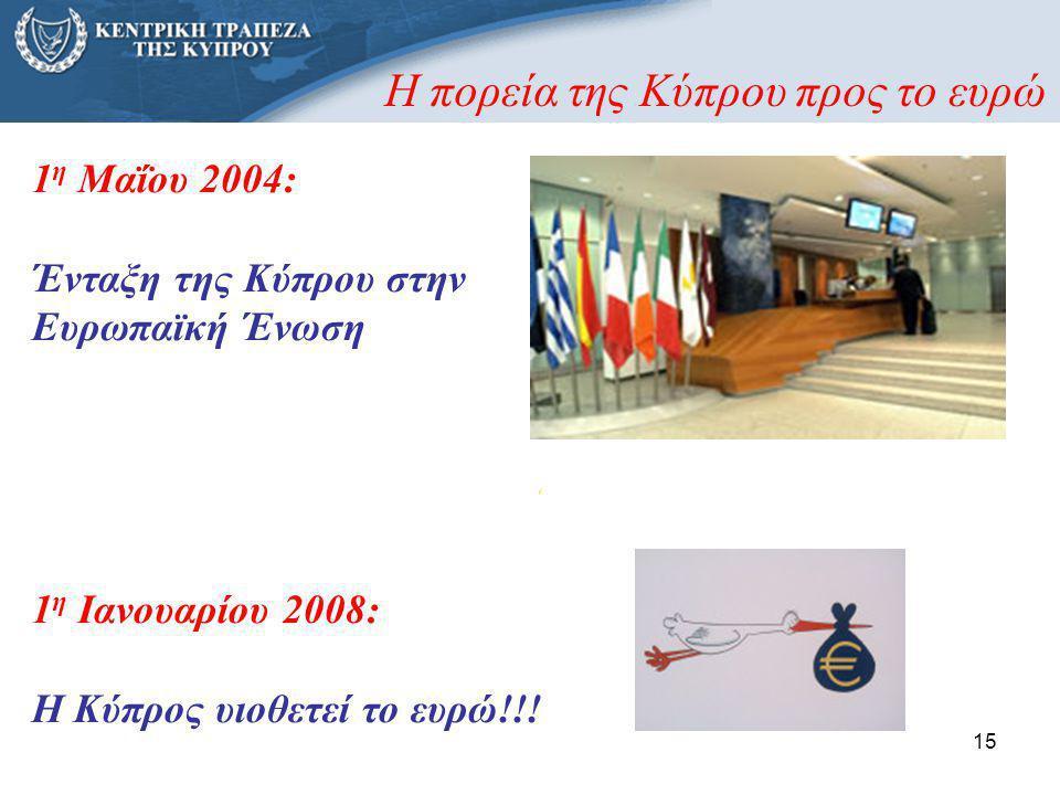 15 1 η Μαΐου 2004: Ένταξη της Κύπρου στην Ευρωπαϊκή Ένωση 1 η Ιανουαρίου 2008: H Κύπρος υιοθετεί το ευρώ!!! Η πορεία της Κύπρου προς το ευρώ
