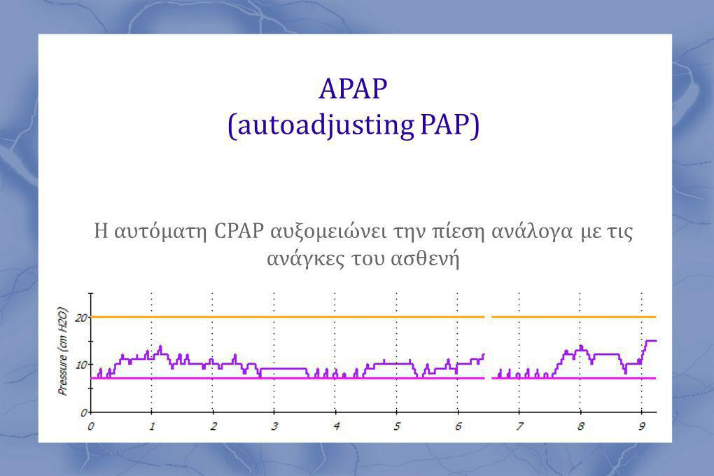 APAP (autoadjusting PAP) Η αυτόματη CPAP αυξομειώνει την πίεση ανάλογα με τις ανάγκες του ασθενή