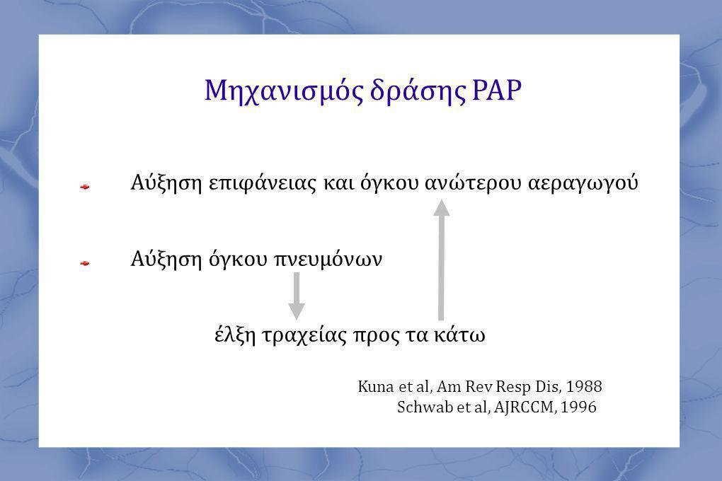 Bilevel PAP Νοσήματα που προκαλούν υποαερισμό (σ.πρωτοπαθούς υποαερισμού, κεντρικές άπνοιες, παχυσαρκία-υποαερισμός, παθήσεις θωρακικού τοιχώματος, διαφράγματος) Νοσήματα πνευμονικού παρεγχύματος με ΑΑ (ΧΑΠ, κυστική ίνωση) Νευρομυικά νοσήματα ΣΑΥ Ρύθμιση με αέρια και νυχτερινή παρακολούθηση (οξυμετρία, καπνογραφία) σε κλινική, με αρωγή του εργαστηρίου