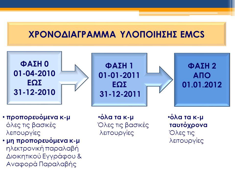 ΧΡΟΝΟΔΙΑΓΡΑΜΜΑ ΥΛΟΠΟΙΗΣΗΣ EMCS • προπορευόμενα κ-μ όλες τις βασικές λειτουργίες • μη προπορευόμενα κ-μ ηλεκτρονική παραλαβή Διοικητικού Εγγράφου & Ανα